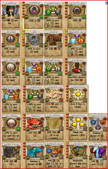 Roblox magic training spell list